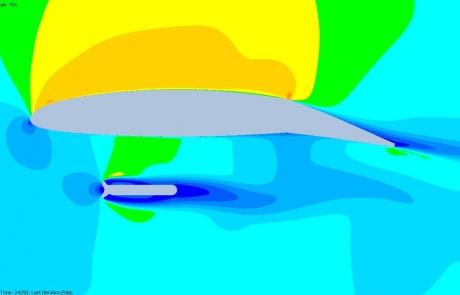 CFD-Turbulence_P3_EcoSar