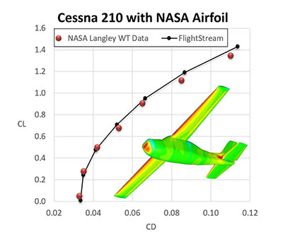 Cessna 210 Validation