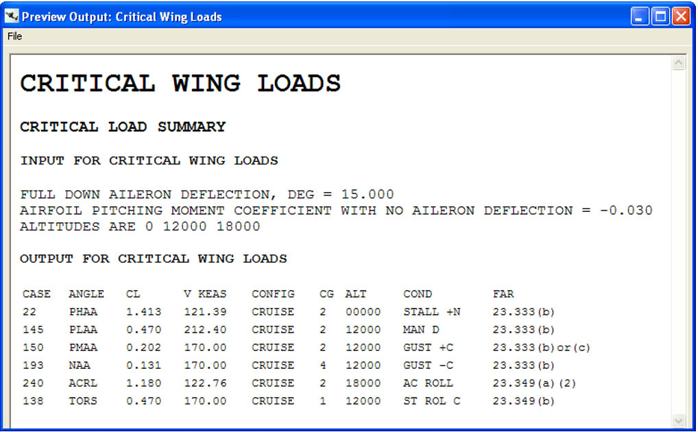 Critical Wing Loads