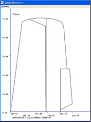 Horizontal Tail Geometry