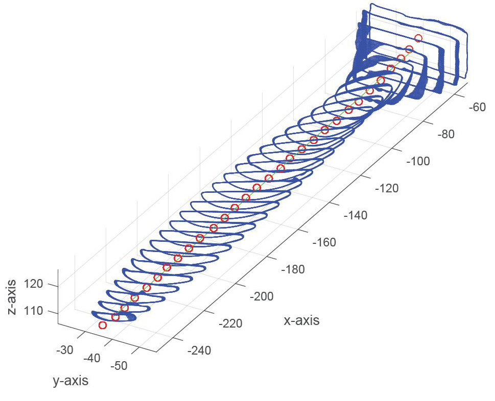 Propeller Design / Ducted Fan Design & Analysis   DARcorporation