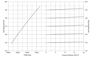 Chart Sample